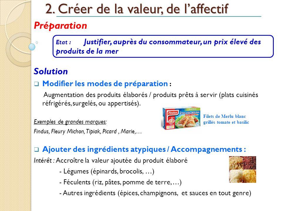 2. Créer de la valeur, de laffectif Solution Modifier les modes de préparation : Augmentation des produits élaborés / produits prêts à servir (plats c