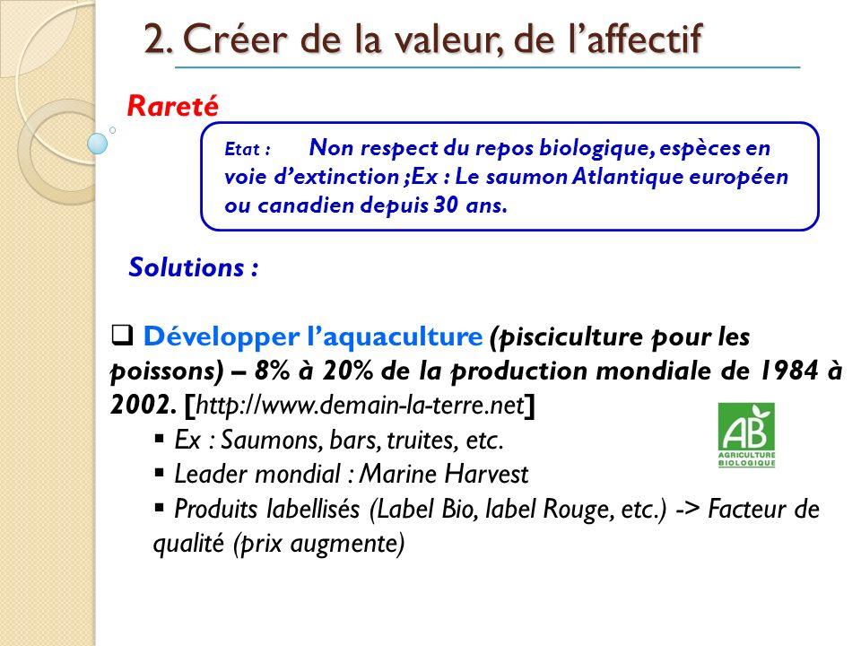 2. Créer de la valeur, de laffectif Rareté Etat : Non respect du repos biologique, espèces en voie dextinction ;Ex : Le saumon Atlantique européen ou