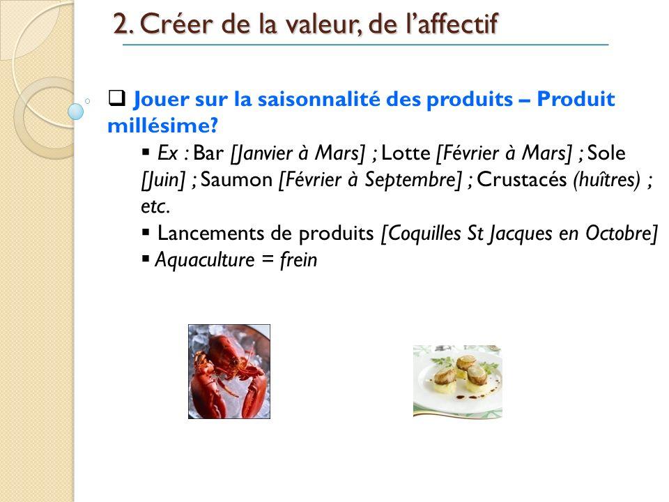 2. Créer de la valeur, de laffectif Jouer sur la saisonnalité des produits – Produit millésime? Ex : Bar [Janvier à Mars] ; Lotte [Février à Mars] ; S