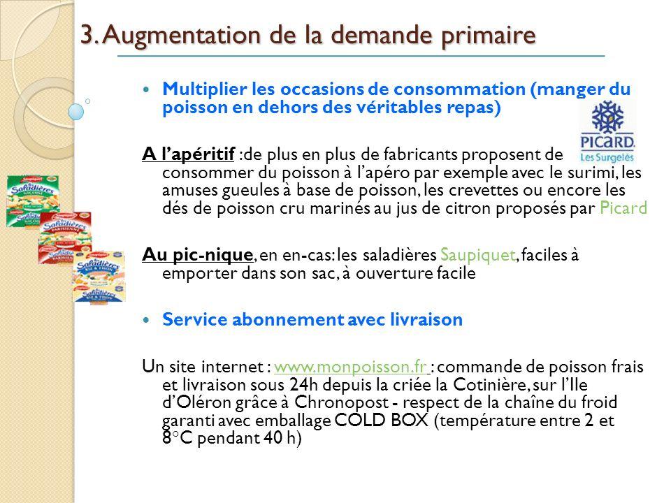 3. Augmentation de la demande primaire Multiplier les occasions de consommation (manger du poisson en dehors des véritables repas) A lapéritif :de plu