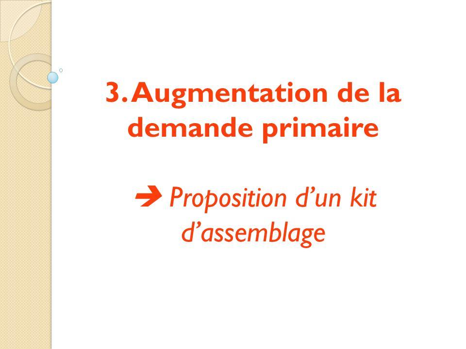 3. Augmentation de la demande primaire Proposition dun kit dassemblage