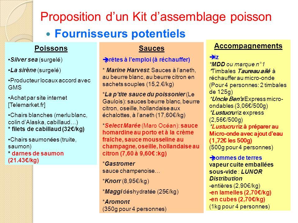Proposition dun Kit dassemblage poisson Fournisseurs potentiels Poissons Silver sea (surgelé) La sirène (surgelé) Producteur locaux accord avec GMS Ac