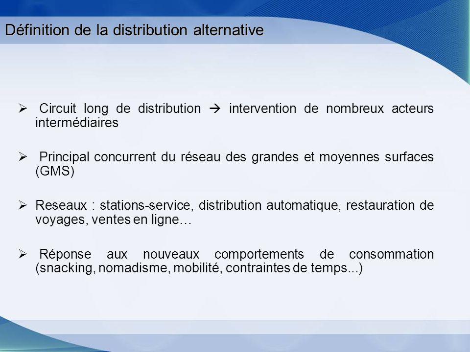 Définition de la distribution alternative Circuit long de distribution intervention de nombreux acteurs intermédiaires Principal concurrent du réseau