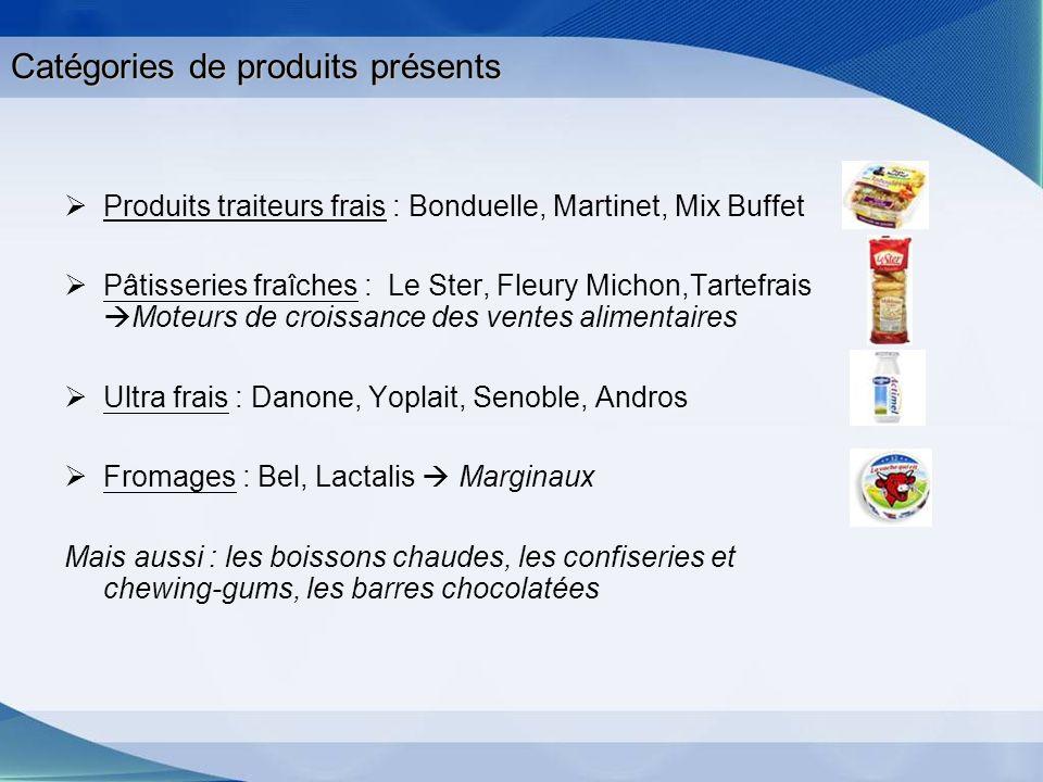 Catégories de produits présents Produits traiteurs frais : Bonduelle, Martinet, Mix Buffet Pâtisseries fraîches : Le Ster, Fleury Michon,Tartefrais Mo