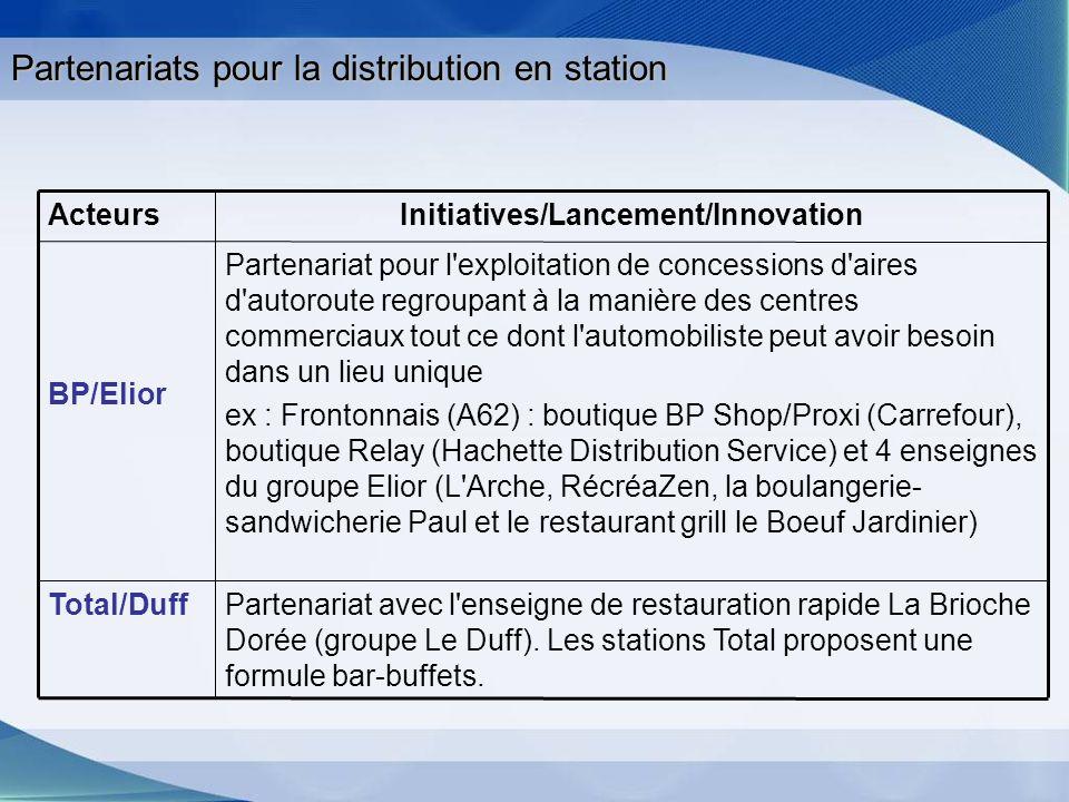 Partenariats pour la distribution en station Partenariat avec l'enseigne de restauration rapide La Brioche Dorée (groupe Le Duff). Les stations Total