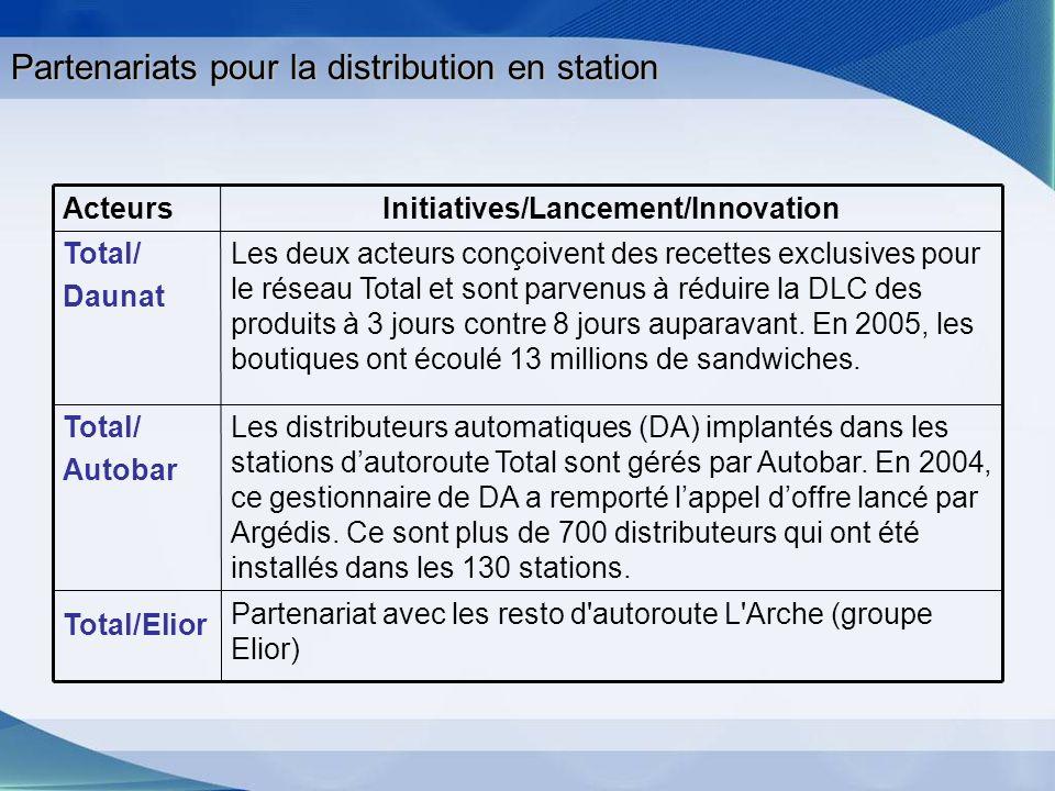 Partenariats pour la distribution en station Les distributeurs automatiques (DA) implantés dans les stations dautoroute Total sont gérés par Autobar.
