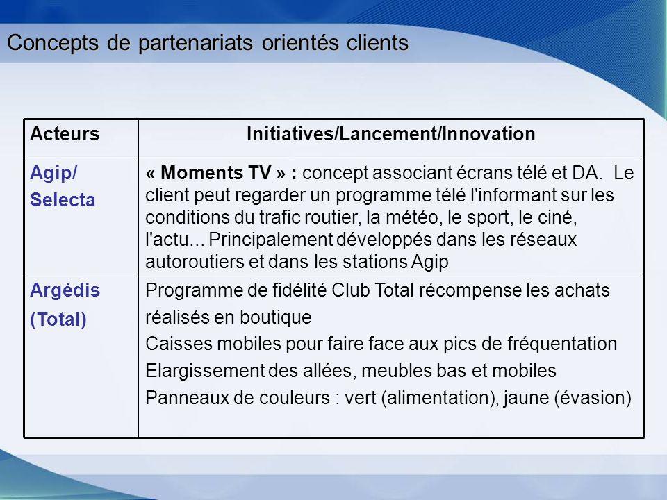 Concepts de partenariats orientés clients Programme de fidélité Club Total récompense les achats réalisés en boutique Caisses mobiles pour faire face