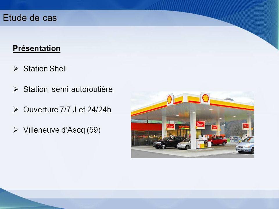 Etude de cas Présentation Station Shell Station semi-autoroutière Ouverture 7/7 J et 24/24h Villeneuve dAscq (59)