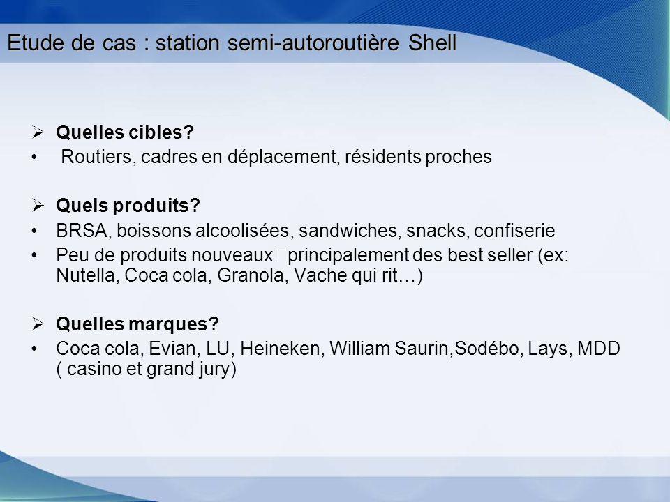 Etude de cas : station semi-autoroutière Shell Quelles cibles? Routiers, cadres en déplacement, résidents proches Quels produits? BRSA, boissons alcoo
