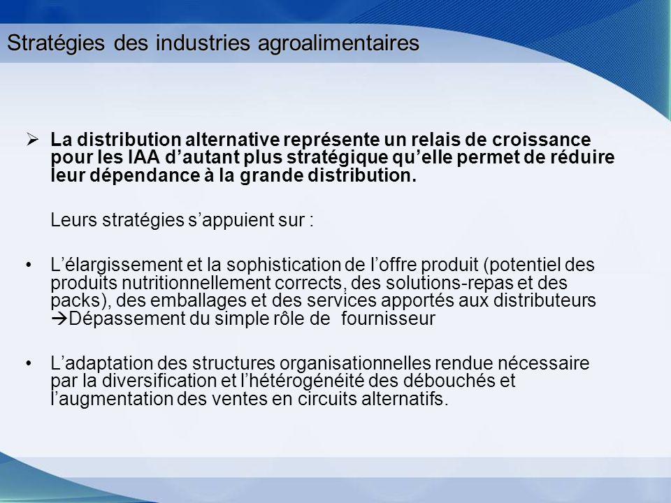 Stratégies des industries agroalimentaires La distribution alternative représente un relais de croissance pour les IAA dautant plus stratégique quelle