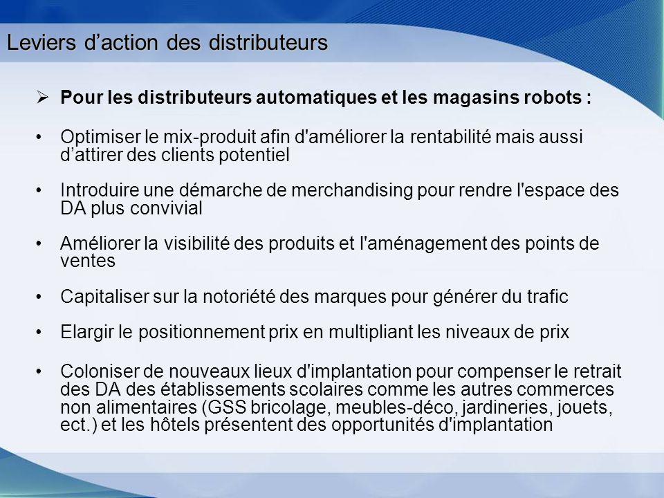 Leviers daction des distributeurs Pour les distributeurs automatiques et les magasins robots : Optimiser le mix-produit afin d'améliorer la rentabilit