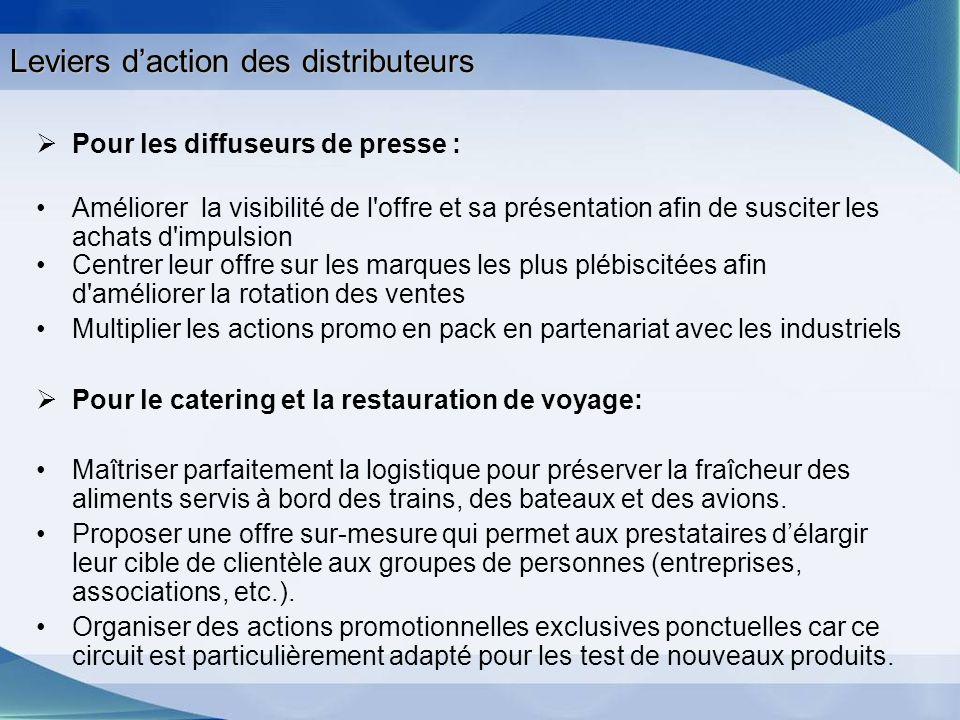 Leviers daction des distributeurs Pour les diffuseurs de presse : Améliorer la visibilité de l'offre et sa présentation afin de susciter les achats d'
