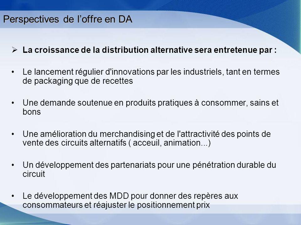 Perspectives de loffre en DA La croissance de la distribution alternative sera entretenue par : Le lancement régulier d'innovations par les industriel