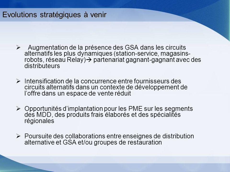 Evolutions stratégiques à venir Augmentation de la présence des GSA dans les circuits alternatifs les plus dynamiques (station-service, magasins- robo