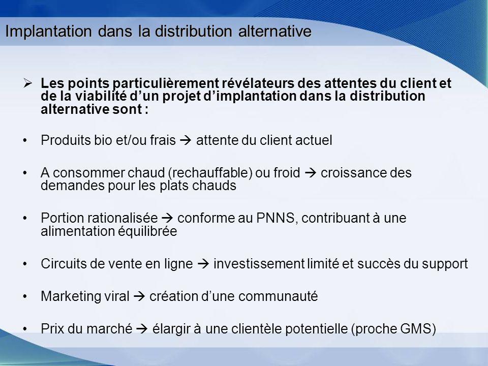 Les points particulièrement révélateurs des attentes du client et de la viabilité dun projet dimplantation dans la distribution alternative sont : Pro