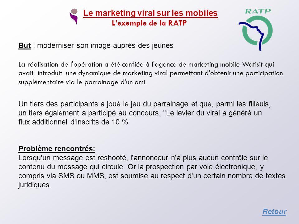 Le marketing viral sur les mobiles Lexemple de la RATP Un tiers des participants a joué le jeu du parrainage et que, parmi les filleuls, un tiers égal