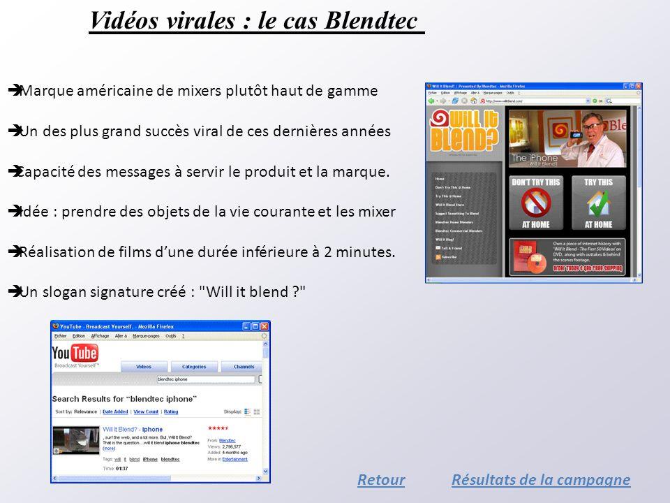 Vidéos virales : le cas Blendtec Marque américaine de mixers plutôt haut de gamme Un des plus grand succès viral de ces dernières années Capacité des