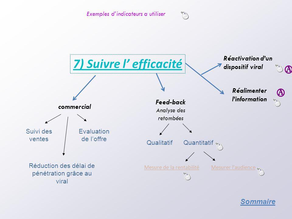 7) Suivre l efficacité commercial Feed-back Analyse des retombées Réalimenter linformation Sommaire QualitatifQuantitatif Réduction des délai de pénét