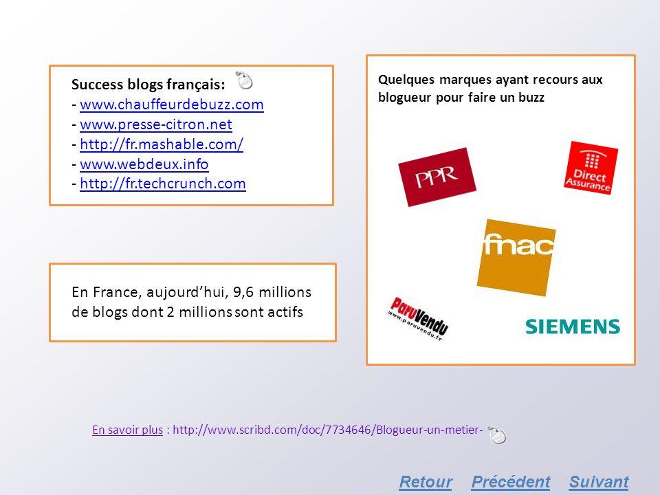 En France, aujourdhui, 9,6 millions de blogs dont 2 millions sont actifs En savoir plus : http://www.scribd.com/doc/7734646/Blogueur-un-metier- Quelqu