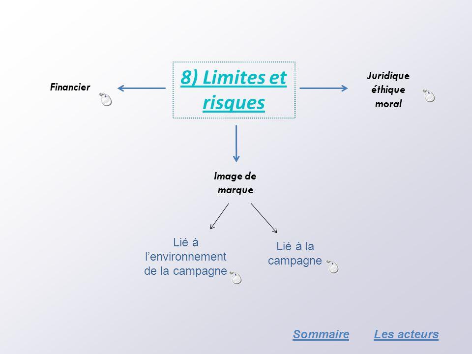 8) Limites et risques Sommaire Financier Image de marque Juridique éthique moral Lié à lenvironnement de la campagne Lié à la campagne Les acteurs