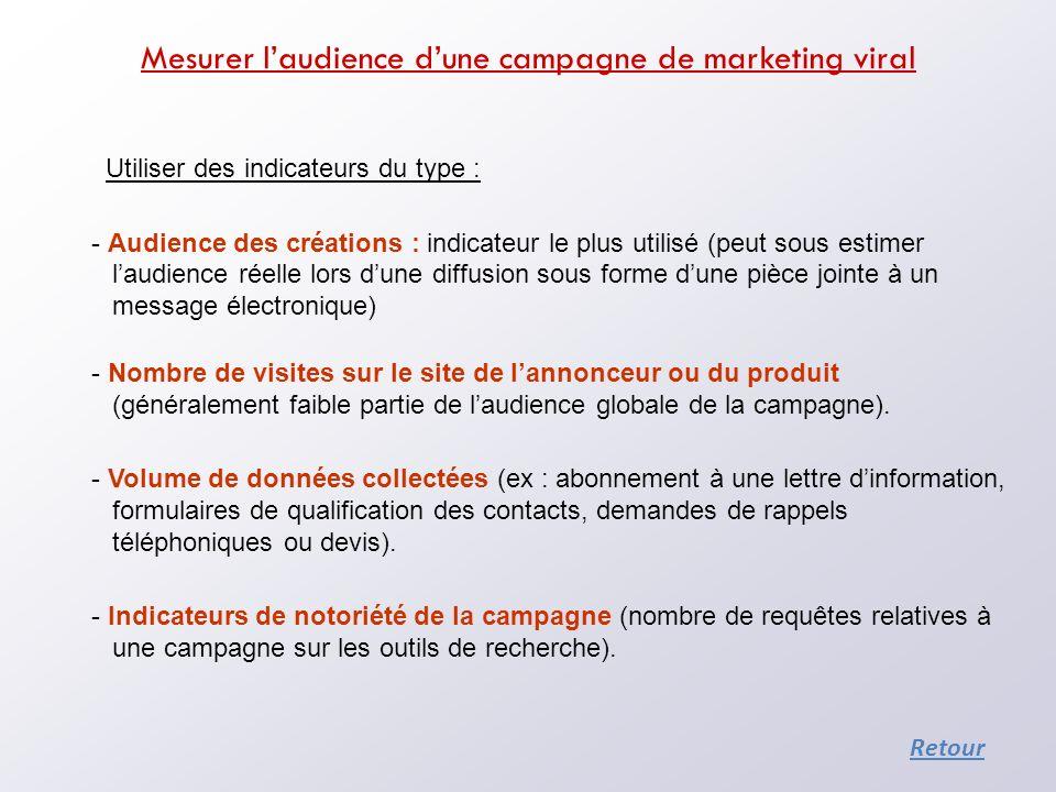 Mesurer laudience dune campagne de marketing viral Utiliser des indicateurs du type : - Audience des créations : indicateur le plus utilisé (peut sous