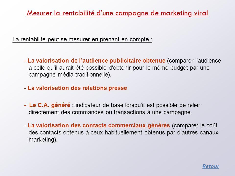 Mesurer la rentabilité dune campagne de marketing viral La rentabilité peut se mesurer en prenant en compte : - La valorisation de laudience publicita
