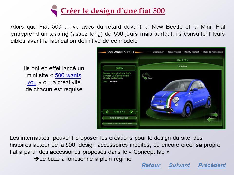 Créer le design dune fiat 500 Alors que Fiat 500 arrive avec du retard devant la New Beetle et la Mini, Fiat entreprend un teasing (assez long) de 500