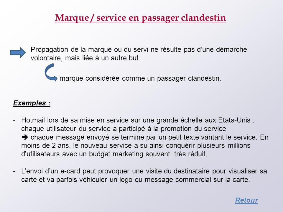 Marque / service en passager clandestin Propagation de la marque ou du servi ne résulte pas dune démarche volontaire, mais liée à un autre but. marque