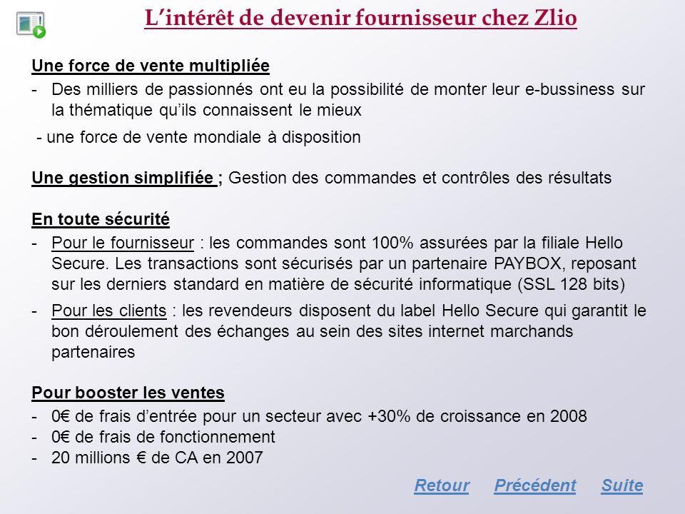 Lintérêt de devenir fournisseur chez Zlio Une force de vente multipliée - Des milliers de passionnés ont eu la possibilité de monter leur e-bussiness