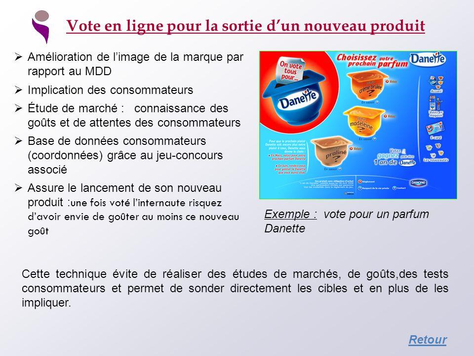 Vote en ligne pour la sortie dun nouveau produit Cette technique évite de réaliser des études de marchés, de goûts,des tests consommateurs et permet d