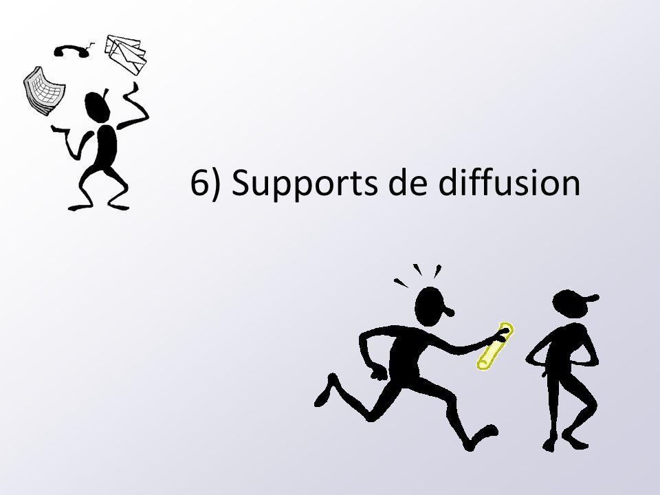 6) Supports de diffusion