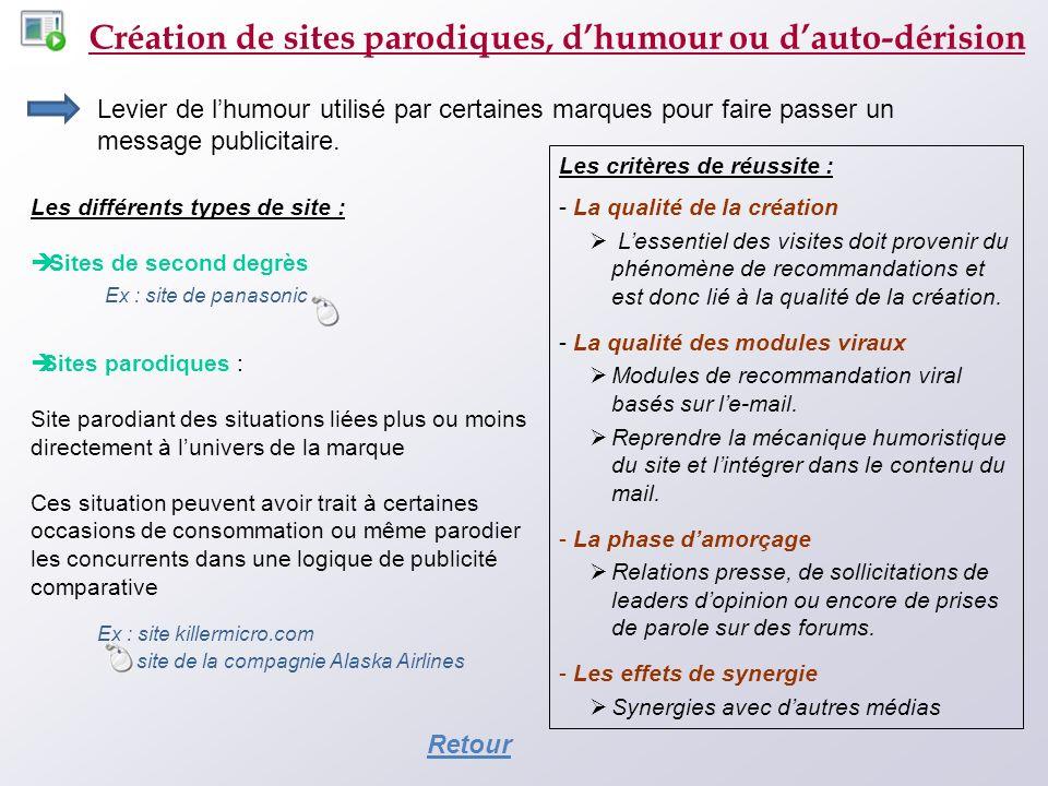 Création de sites parodiques, dhumour ou dauto-dérision Levier de lhumour utilisé par certaines marques pour faire passer un message publicitaire. Les
