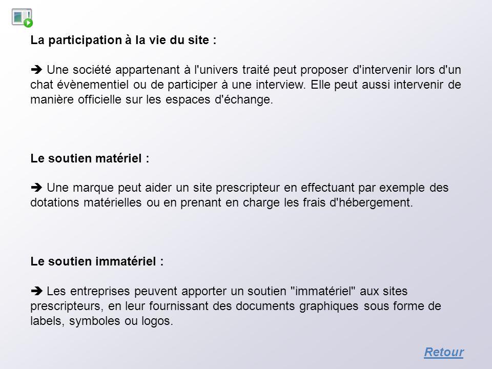 La participation à la vie du site : Une société appartenant à l'univers traité peut proposer d'intervenir lors d'un chat évènementiel ou de participer