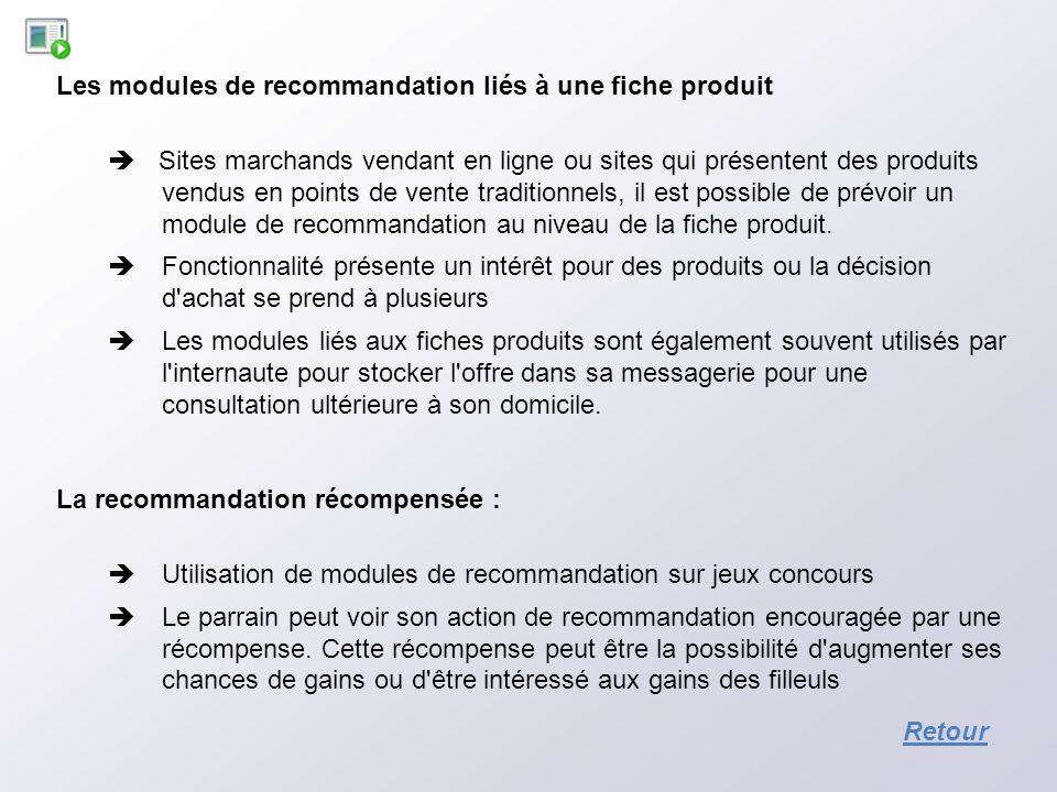 Les modules de recommandation liés à une fiche produit Sites marchands vendant en ligne ou sites qui présentent des produits vendus en points de vente