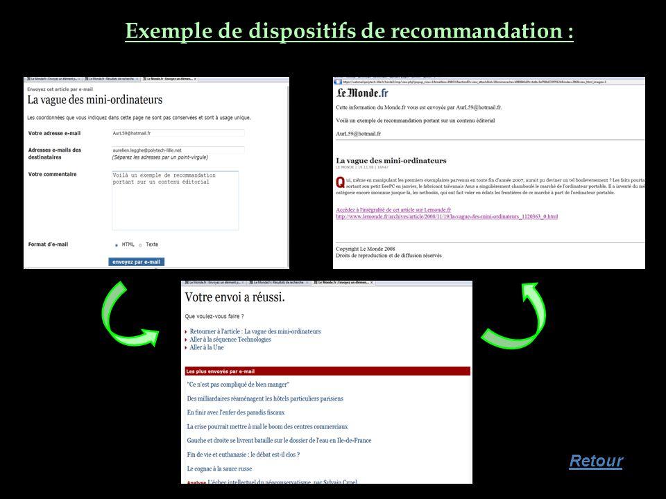 Exemple de dispositifs de recommandation : Retour
