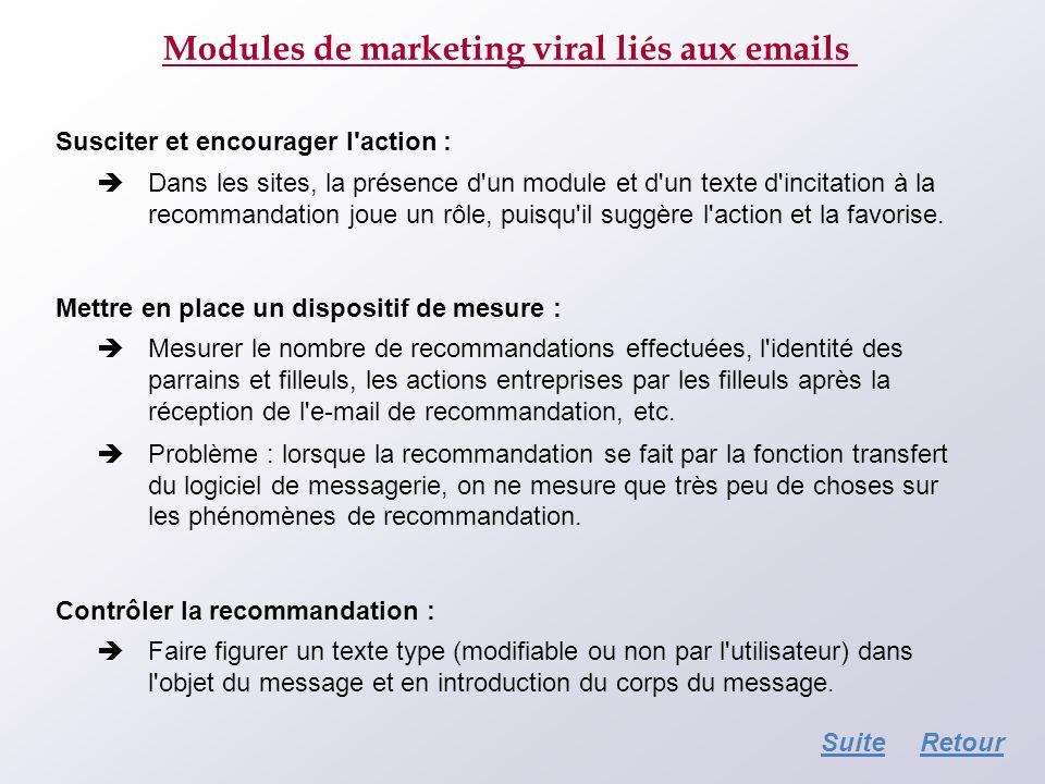 Modules de marketing viral liés aux emails Susciter et encourager l'action : Dans les sites, la présence d'un module et d'un texte d'incitation à la r