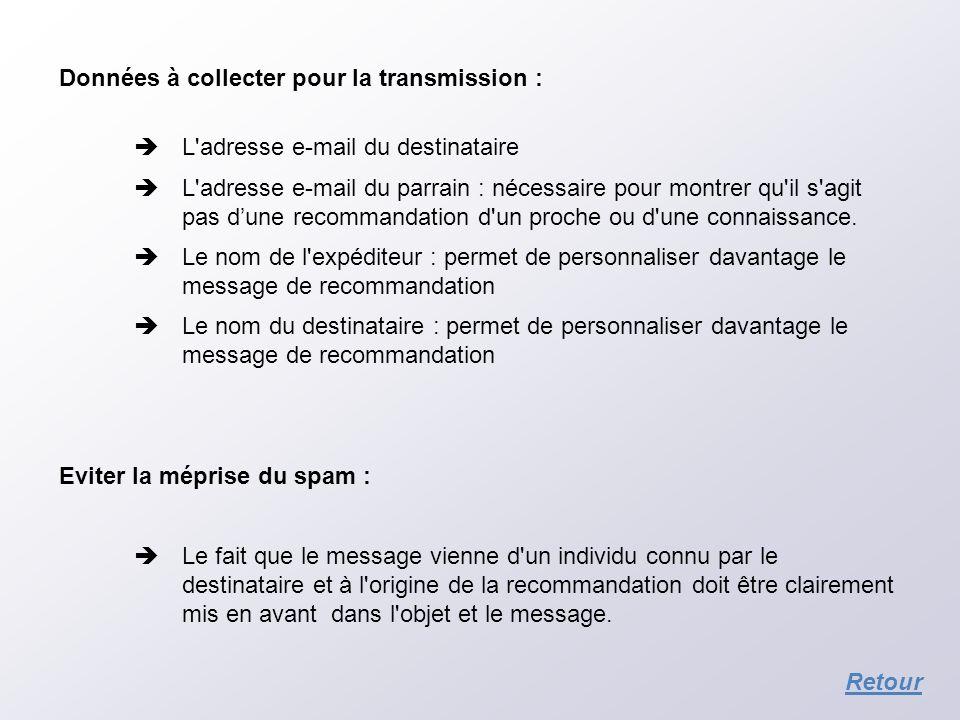 Données à collecter pour la transmission : L'adresse e-mail du destinataire L'adresse e-mail du parrain : nécessaire pour montrer qu'il s'agit pas dun