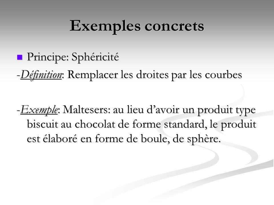 Exemples concrets Principe: Sphéricité Principe: Sphéricité -Définition: Remplacer les droites par les courbes -Exemple: Maltesers: au lieu davoir un