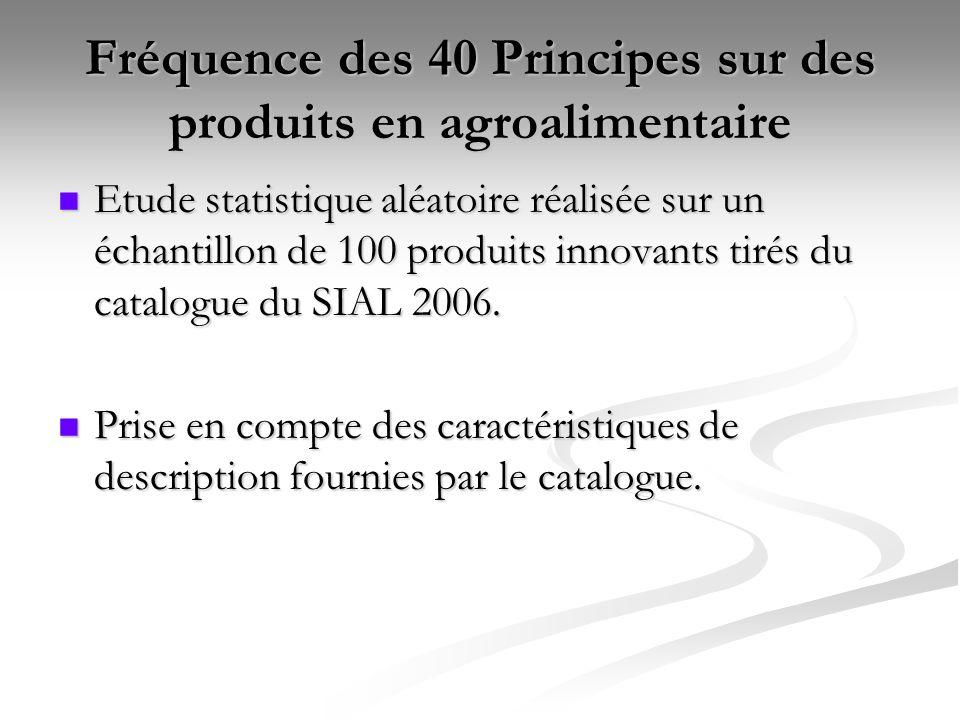 Fréquence des 40 Principes sur des produits en agroalimentaire Etude statistique aléatoire réalisée sur un échantillon de 100 produits innovants tirés
