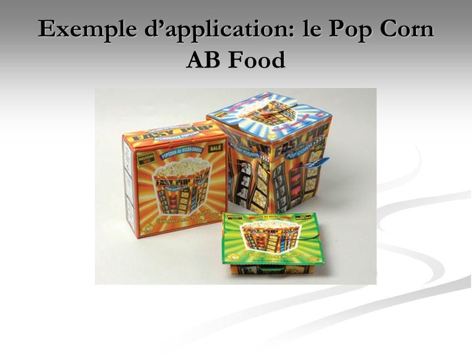 Exemple dapplication: le Pop Corn AB Food