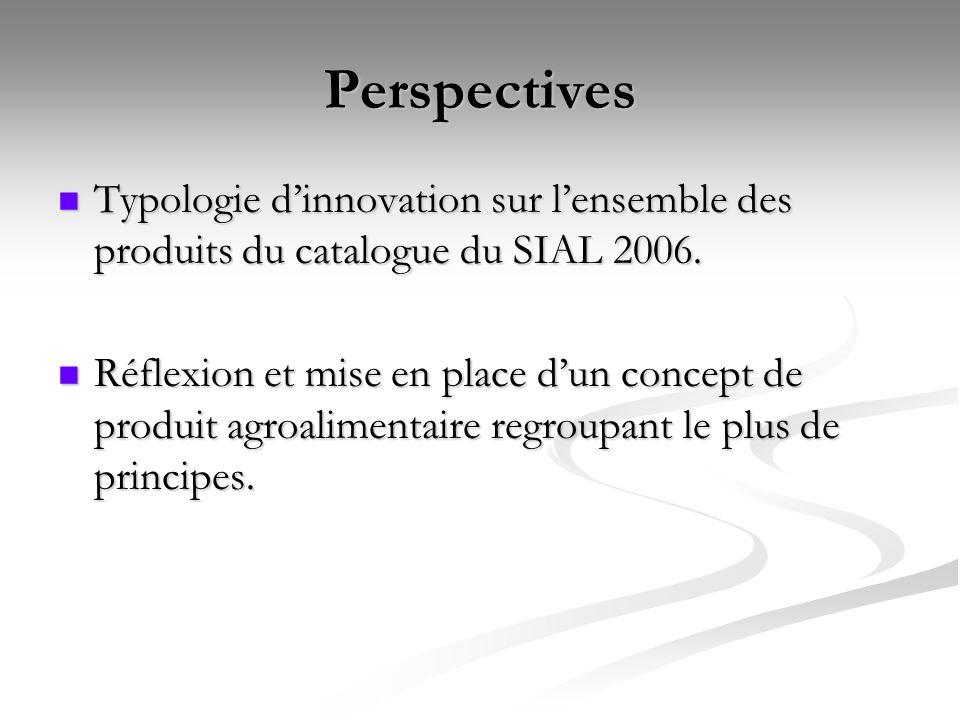 Perspectives Typologie dinnovation sur lensemble des produits du catalogue du SIAL 2006. Typologie dinnovation sur lensemble des produits du catalogue