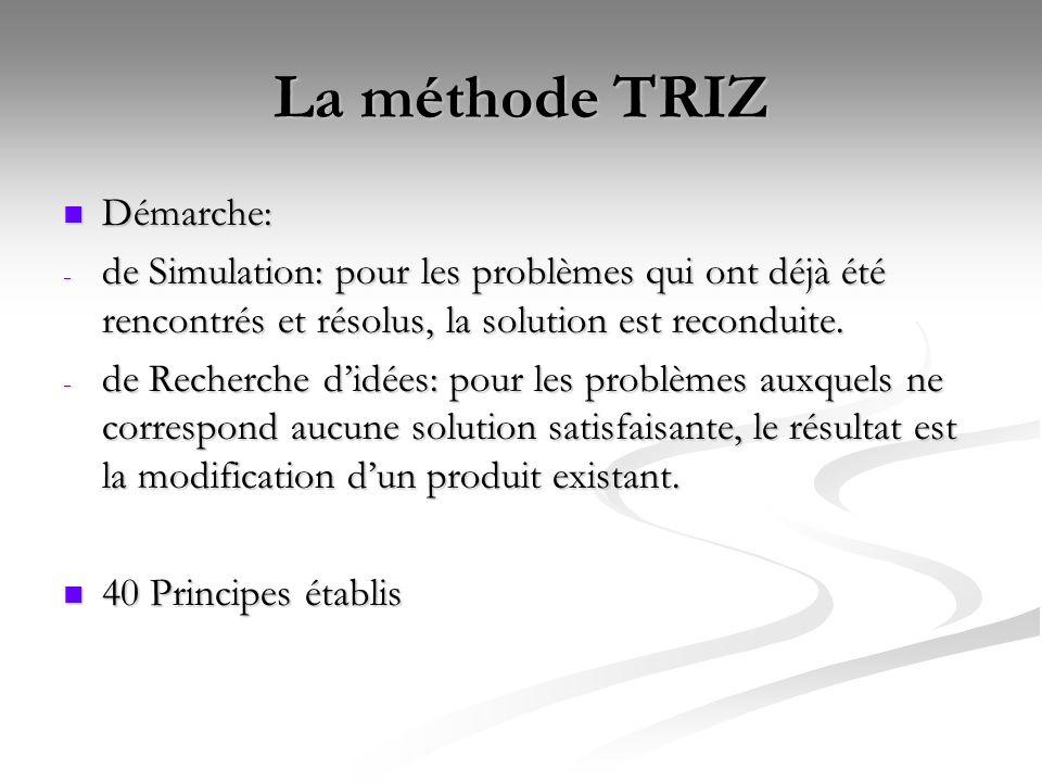 La méthode TRIZ Démarche: Démarche: - de Simulation: pour les problèmes qui ont déjà été rencontrés et résolus, la solution est reconduite. - de Reche