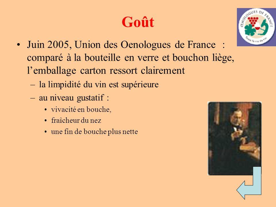 Goût Juin 2005, Union des Oenologues de France : comparé à la bouteille en verre et bouchon liège, lemballage carton ressort clairement –la limpidité
