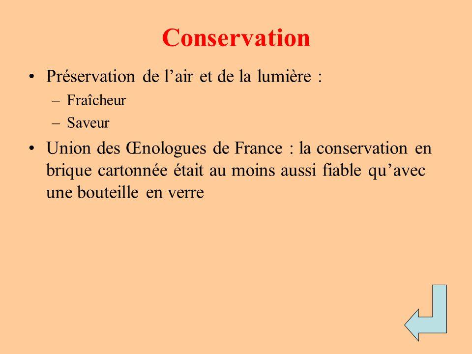 Conservation Préservation de lair et de la lumière : –Fraîcheur –Saveur Union des Œnologues de France : la conservation en brique cartonnée était au m