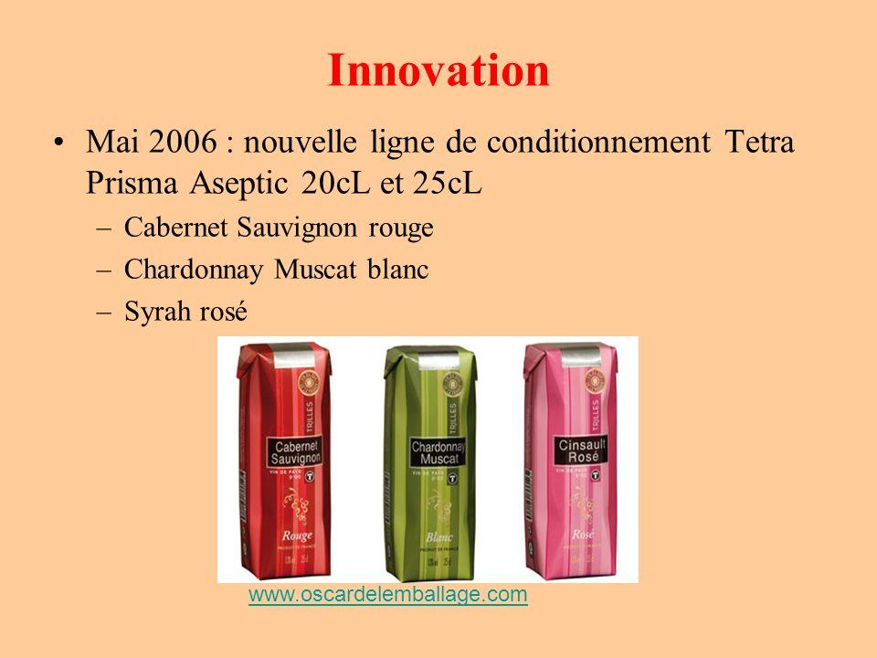 Innovation Mai 2006 : nouvelle ligne de conditionnement Tetra Prisma Aseptic 20cL et 25cL –Cabernet Sauvignon rouge –Chardonnay Muscat blanc –Syrah ro