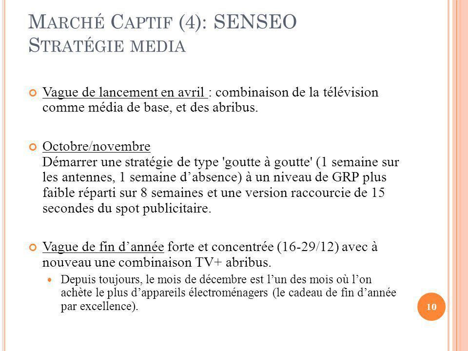 M ARCHÉ C APTIF (4): SENSEO S TRATÉGIE MEDIA Vague de lancement en avril : combinaison de la télévision comme média de base, et des abribus. Octobre/n