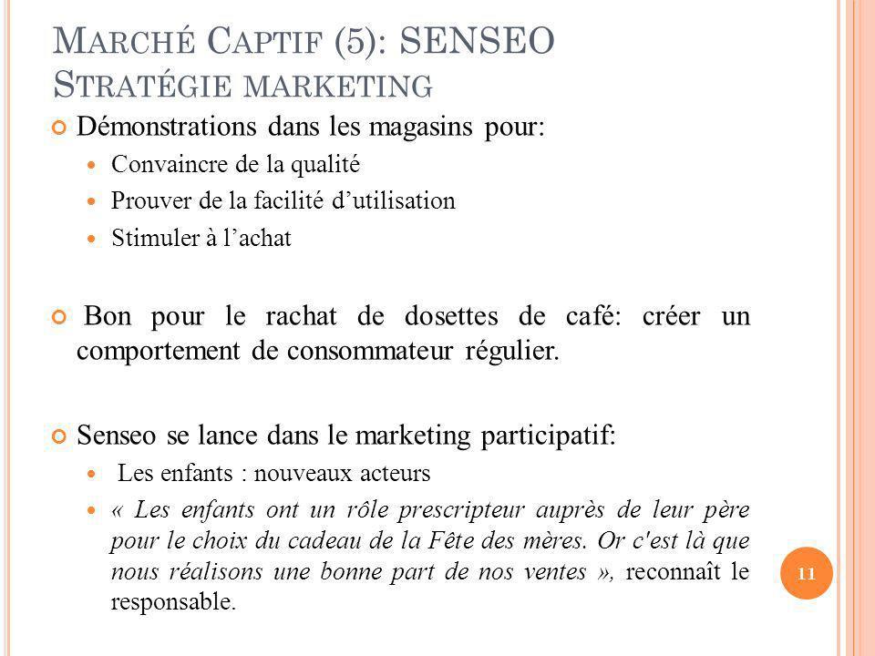 M ARCHÉ C APTIF (5): SENSEO S TRATÉGIE MARKETING Démonstrations dans les magasins pour: Convaincre de la qualité Prouver de la facilité dutilisation S