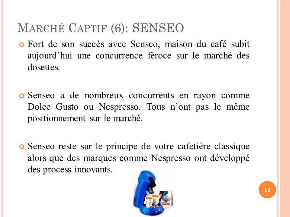M ARCHÉ C APTIF (6): SENSEO Fort de son succès avec Senseo, maison du café subit aujourdhui une concurrence féroce sur le marché des dosettes. Senseo