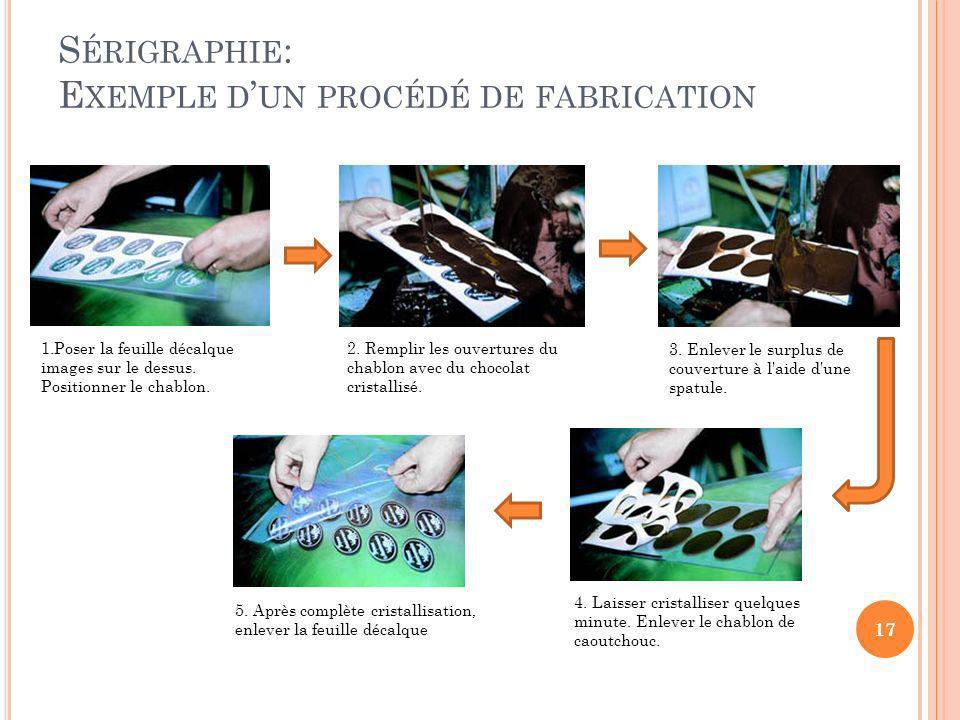 S ÉRIGRAPHIE : E XEMPLE D UN PROCÉDÉ DE FABRICATION 1.Poser la feuille décalque images sur le dessus. Positionner le chablon. 2. Remplir les ouverture