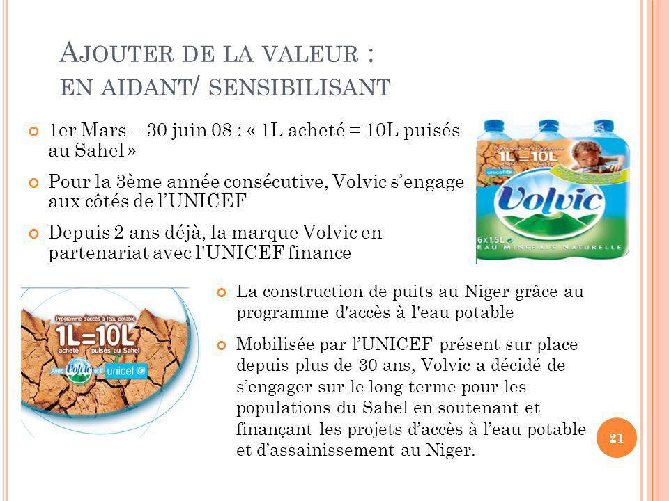 A JOUTER DE LA VALEUR : EN AIDANT / SENSIBILISANT 1er Mars – 30 juin 08 : « 1L acheté = 10L puisés au Sahel » Pour la 3ème année consécutive, Volvic s